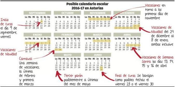 Calendario Escolar 18 19 Asturias.El Arzobispo De Oviedo Pretende Intervenir En La Elaboracion