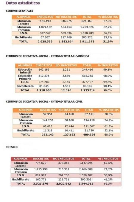 cifras-del-curso-2014-2015