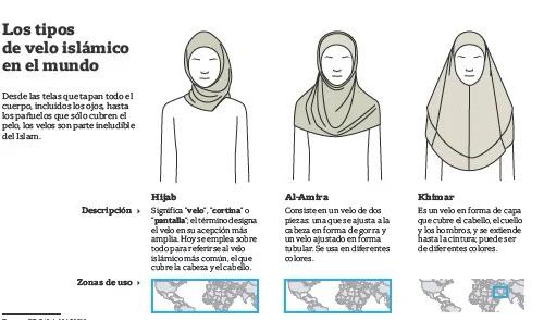 Velo islámico 1